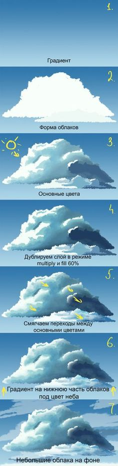 Clouds Tutorial: Step by Step by v-impaler