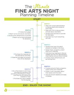 8 Steps for Organizing the Ultimate Fine Arts Night