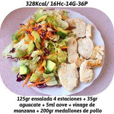 Hoy para comer algo fácil  feliz día familia!  #iifym #fitness #fitfam #macros #recetasfit #fit  #nutrition #nutricion #dieta #dietaflexible #foodgood #flex #flexibledieting #carbs #gains #eatclean #muscle #mensphysique #healthyfood #healthy #fitnessaddict #flexbowl #comidasana #comidasaludable #aguacate #plato #almuerzo