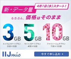 新・データ量 もちろん、価格はそのまま 3GB 5GB 10GB IIJmioのバナーデザイン