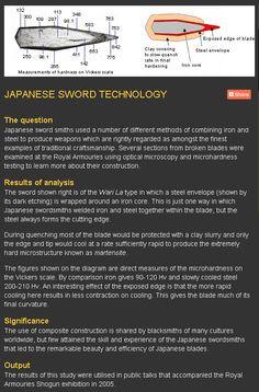 Japanese sword technology.