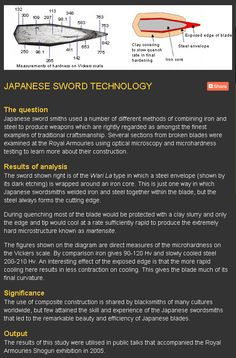 Japanese sword technology