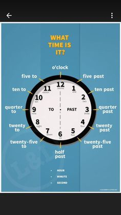 This is a teaching poster I designed for use in Adult Education, particularly for learners of English as a foreign language (EFL) or second language (ESL). A handy reference for learning the english expressions for telling the time including numbers up to English Writing Skills, Learn English Grammar, English Vocabulary Words, Learn English Words, English Phrases, English Language Learning, Teaching English, Learning English For Kids, Foreign Language Teaching