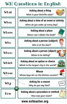 WH Questions: Useful English Question Words with Examples – ESL Teacher WH Questions: Useful English Question Words with Examples – ESL Teacher English Grammar For Kids, English Grammar Rules, Learning English For Kids, Teaching English Grammar, English Worksheets For Kids, English Writing Skills, English Language Learning, English Vocabulary Words, English Phrases