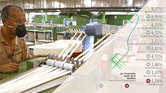 Fabricato, los 10 Grandes Socios de la Textilera #Textiles