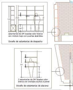 Detalle diseño de estanterías y muebles de despacho y alacena