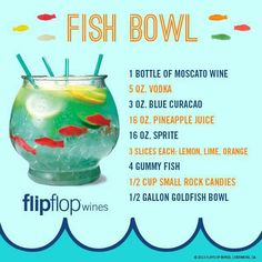 Fish Bowl - I'd fall over immediately