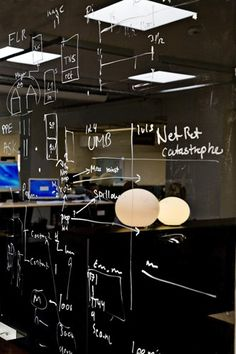 CHAT-Board-Glass-Whiteboard-- check Chat Board (DK) products!!