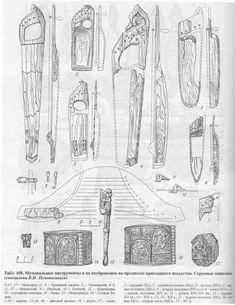 Povetkin VI  Musical instruments