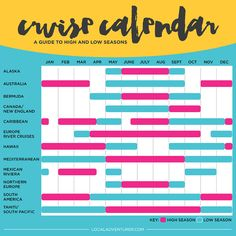Ultimate Cruise Calendar: When and Where to Go on a Cruise