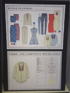 Simple fashion range plan and technical specification.