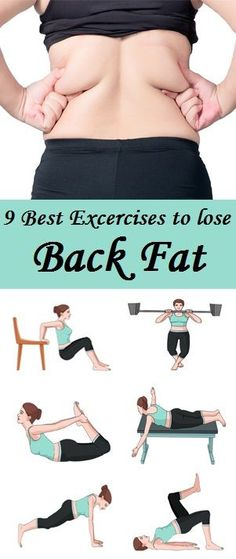 Effective Exercises That Eliminates Back Fat Quickly