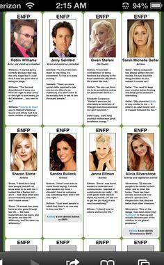Celebrity types enfp