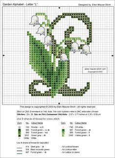 Garden Alphabet - L