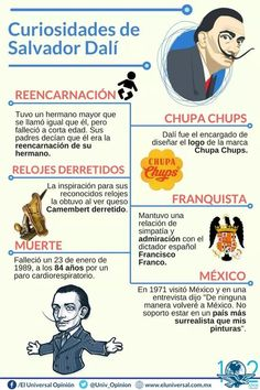 Salvador Dalí - Old Tutorial and Ideas Spanish Heritage, Spanish Art, Spanish Culture, Spanish Lessons, Art Lessons, Spanish Classroom, Teaching Spanish, Art History, History Facts