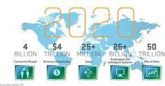 Pourquoi l'avenir de la technologie numérique passe par la résolution des problèmes d'intérêts généraux ¶  Nous sommes à l'âge de pierre du…