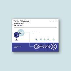 #report #infographic #design #dataviz #presentabla #flamp #дизайн #отчет #инфографика #презентабла