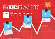 This Pinterest weekly report for mohiuddinjony was generated by #Snapchum. Snapchum helps you find recent Pinterest followers, unfollowers and schedule Pins. Find out who doesnot follow you back and unfollow them.