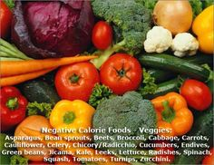 Vegetable nutrition chart: Nutrient chart with pictures provides an easy cross-reference for vitamin and mineral content in fruits and vegetables. Plats Weight Watchers, Weight Watchers Meals, Yummy Vegetable Recipes, Healthy Recipes, Eat Healthy, Juice Recipes, Healthy Skin, Healthy Weight, Healthy Options