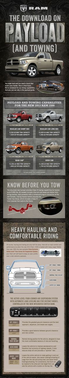 The Download on Payload (and Towing) – A Ram Infographic