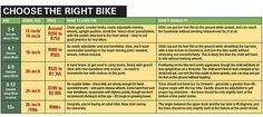 Buy Your Kid A Bike This Holiday Season - Bicycling