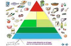 alimentacion piramide