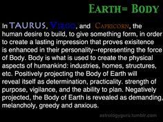 The Astrology Guru - the Earth signs, Taurus, Virgo, Capricorn Taurus Moon, Capricorn And Virgo, Zodiac Signs Horoscope, Astrology Zodiac, Horoscopes, Aquarius, Know Your Future, Gemini Rising, Earth Signs