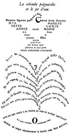 Il s'agit d'un calligramme d'Apollinaire écrit sur le front pendant la 1ère Guerre Mondiale. Le sous-titre du recueil Calligrammes est dailleurs Poèmes de la paix et de la guerre . Ami des peintres cubistes (Picasso, Braque), Apollinaire essaie de créer une écriture nouvelle en jouant avec lespace de la page.