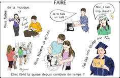 Faire w/ object pronoun (te) example French Verbs, French Grammar, French Teacher, Teaching French, French Practice, Learn To Speak French, French For Beginners, Learn Another Language, French Worksheets
