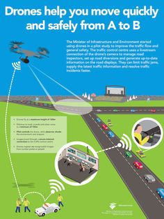 Drones used to monitor and alleviate traffic bottlenecks and at concerts