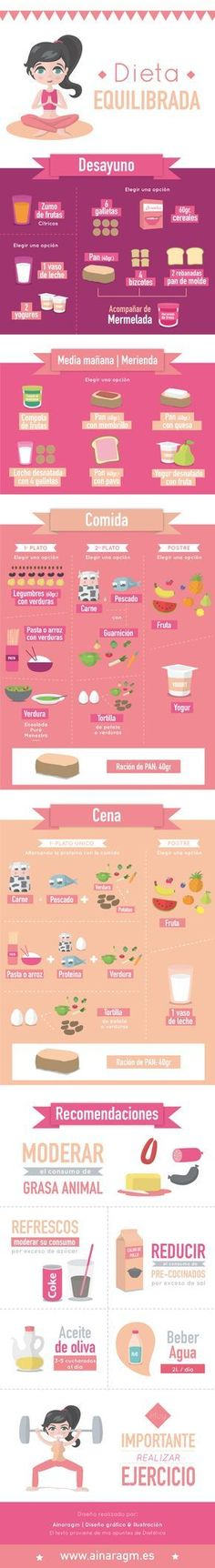 infografia una dieta equilibrada