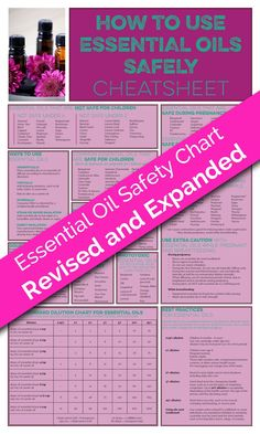 As parents, it's essential to be intentional and mindful when it comes to our children's health. Essential oils can EASILY be misused, so print this 1-page essential oil safety chart and hang it where you can reference it easily!