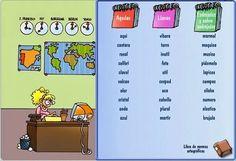 Primero, se clasifican las palabras según su sílaba tónica, es decir, en palabras agudas, llanas, esdrújulas y sobresdrújulas. Después se pone tilde en las palabras que deben llevarla.  Aplicación sencilla pero muy eficaz didácticamente.