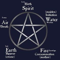 The pentacle. I love that I repinned this from my LDS friend. (@Jenni Brighton you rock!)