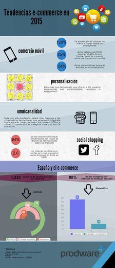 Tecnología y tendencias que definirán el e-commerce en 2015  #Infografía #eCommerce #Movilidad #Omnicanalidad
