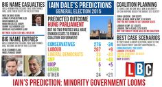 Iain Dale Election Predictions infographic May