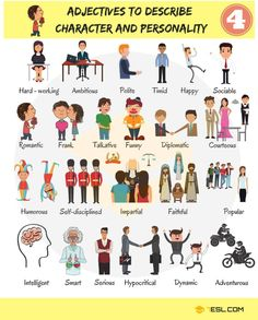 Adjectives that Describe Personality and Character in English - 7 E S L Examples Of Adjectives, List Of Adjectives, English Adjectives, English Vocabulary, English Grammar, Common Adjectives, Adjectives To Describe People, Words To Describe Someone, Learn English Words