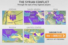 Syrian conflict from different perspectives