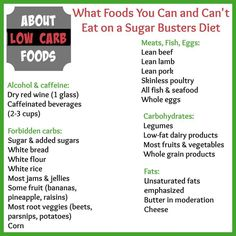Hypothyroidism Diet Recipes - The Sugar Busters Diet: What You Need To Know - About Low Carb Foods - Get the Entire Hypothyroidism Revolution System Today Sugar Detox Diet, Low Sugar Diet, Sugar Free Diet, Sugar Foods, Bad Carbohydrates, Low Carbohydrate Diet, High Carb Foods, No Carb Diets, Diet Foods