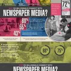 Millennials Still Want Their Newspapers