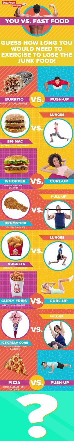 YOU VS JUNK:  How much will you have to work out to work off your junk food! Find out here!