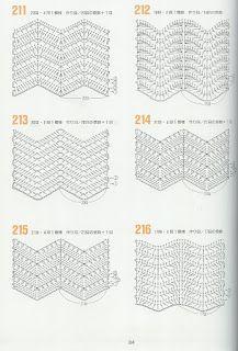 Mis tejidos en crochet y dos agujas (palitos): Revista Patrones en Crochet gratis