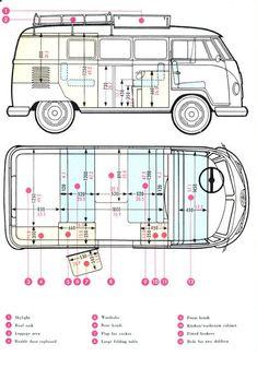 East Van Dwellers: VW Conversion Floor Plans. Vw T1 Camper, Vw Kombi Van, Vw Caravan, Vw Bus T1, Kombi Home, Vw T3 Doka, T3 Vw, Volkswagen Westfalia, Volkswagen Golf