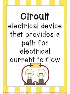 Electricity and Magnetism Activities, Physical Science Review ...