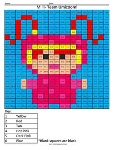 Milli from Team Umizoomi Cartoon- Division www.coloringsquared.com