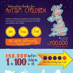 Part of my research for a university project about Autism children #graphicdesign #design #infographic #autism #autismuk