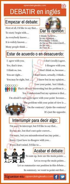 Debatir en inglés