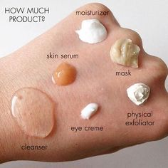 In case you were ever wondering how much product you should be using - Photo b
