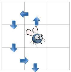 Zabawę zaczynamy od narysowania na tablicy lub pokazania dzieciom kwadratu 3x3. Na początku dzieci mogą śledzić kwadrat, a młodsze nawet ...