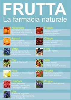 L'importanza della frutta…